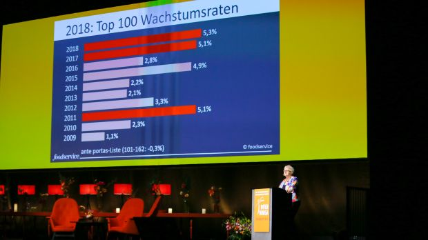 Gretel Weiß stellt das Top 100 Ranking beim 38. Internationalen Foodservice-Forum in Hamburg vor.