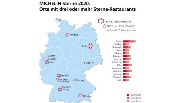 Guide Michelin Deutschland Erstmals Drei Sterne Uber Berlin