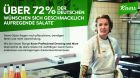 "Knorr : Professional-Sparte startet ""Future-Fit"""
